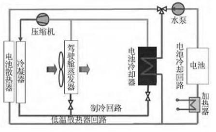 风冷、水冷混合系统冷却原理图
