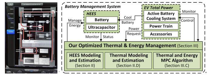特斯拉电动汽车的电池包热管理系统